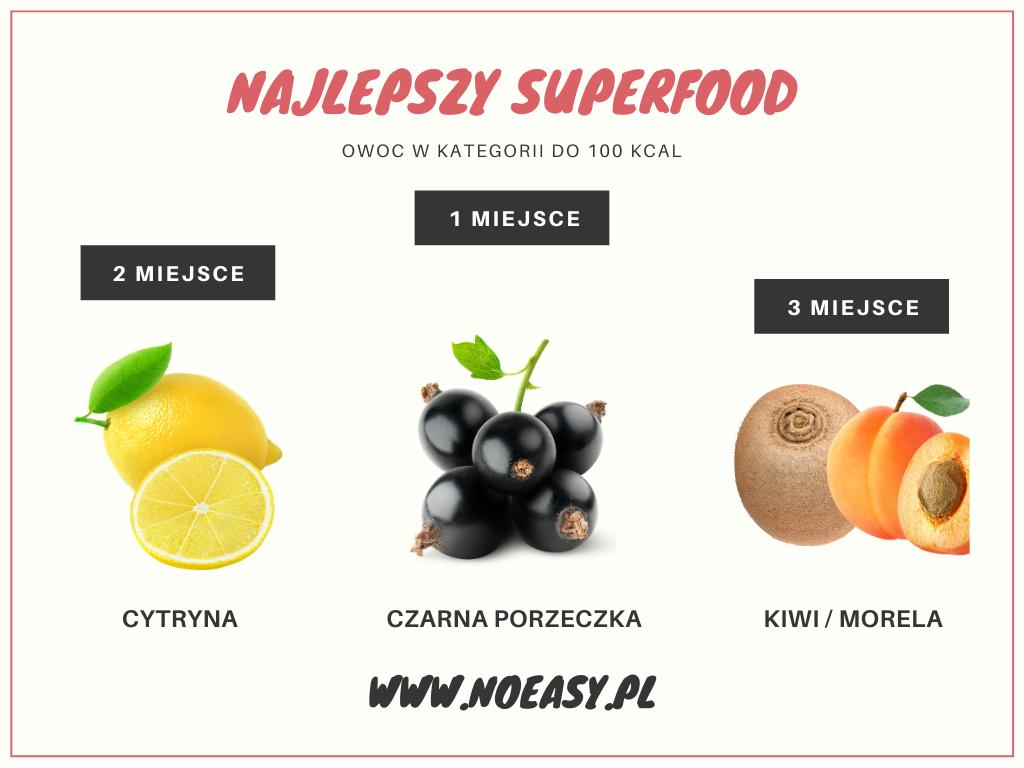 Najlepszy superfood na 100 kcal